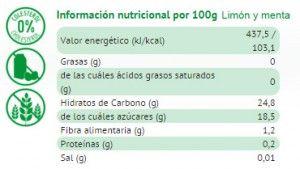 doitfruit-informacion-nutricional