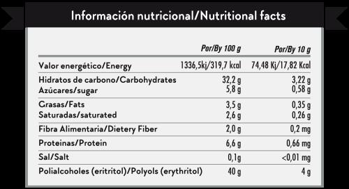 Crema de Cacao sabor Mandarina con Aceite de Oliva 200gr etiqueta