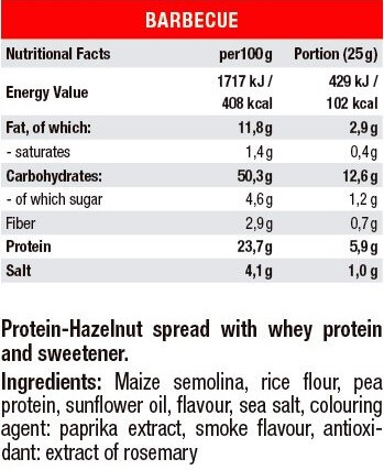 GOT7 Protein Flips 50gr etiqueta
