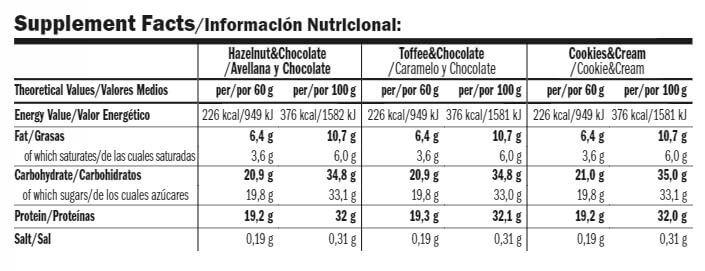 HD Pro Protein Bar 60gr etiqueta