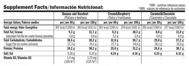 Twin Pro Protein Bar 80gr etiqueta