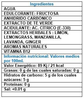 tranquini jade 250ml etiqueta