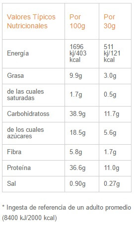 Muesli Proteico de Chocolate Exante 30gr etiqueta
