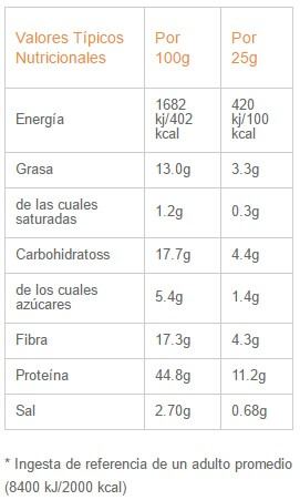 Patatas Proteicas Exante 25gr etiqueta