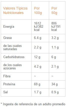 Tortitas Proteicas Exante 50gr etiqueta