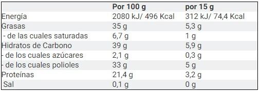 NutProtein Choco Spread 250gr etiqueta