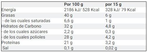 NutProtein Choco Spread Crunchy 250gr etiqueta