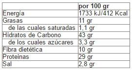 GOT7 Protein Snack Nachos 50gr etiqueta