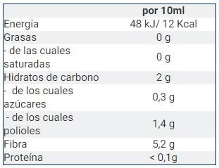 Sirope de Fruta y Fibra sabor Fresa Weider 250ml etiqueta