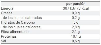 Protein Tomato Sauce 200gr Weider etiqueta