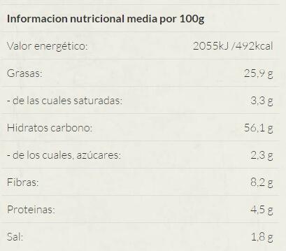 Rolls de maiz Barbacoa etiqueta