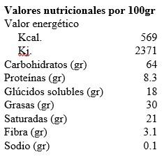 Palomitas dulces con cacao y coco 50gr etiqueta