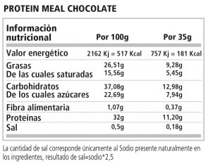 Protein Meal PWD 35gr etiqueta