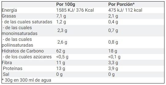 Gourmet Oat Pizza Weider 1kg etiqueta