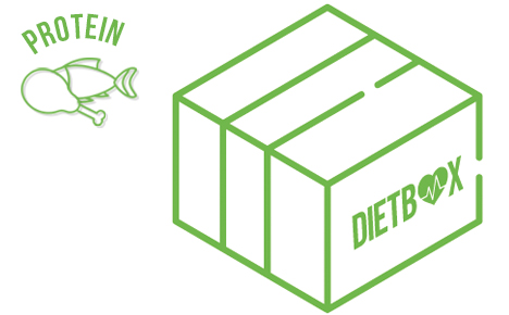 DietBox Protein sus